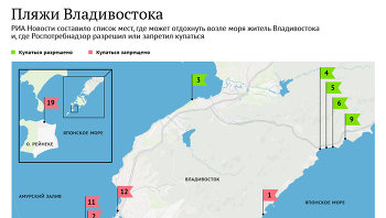 мото кубов, пляжи владивостока где можно купаться группа Форма выпуска