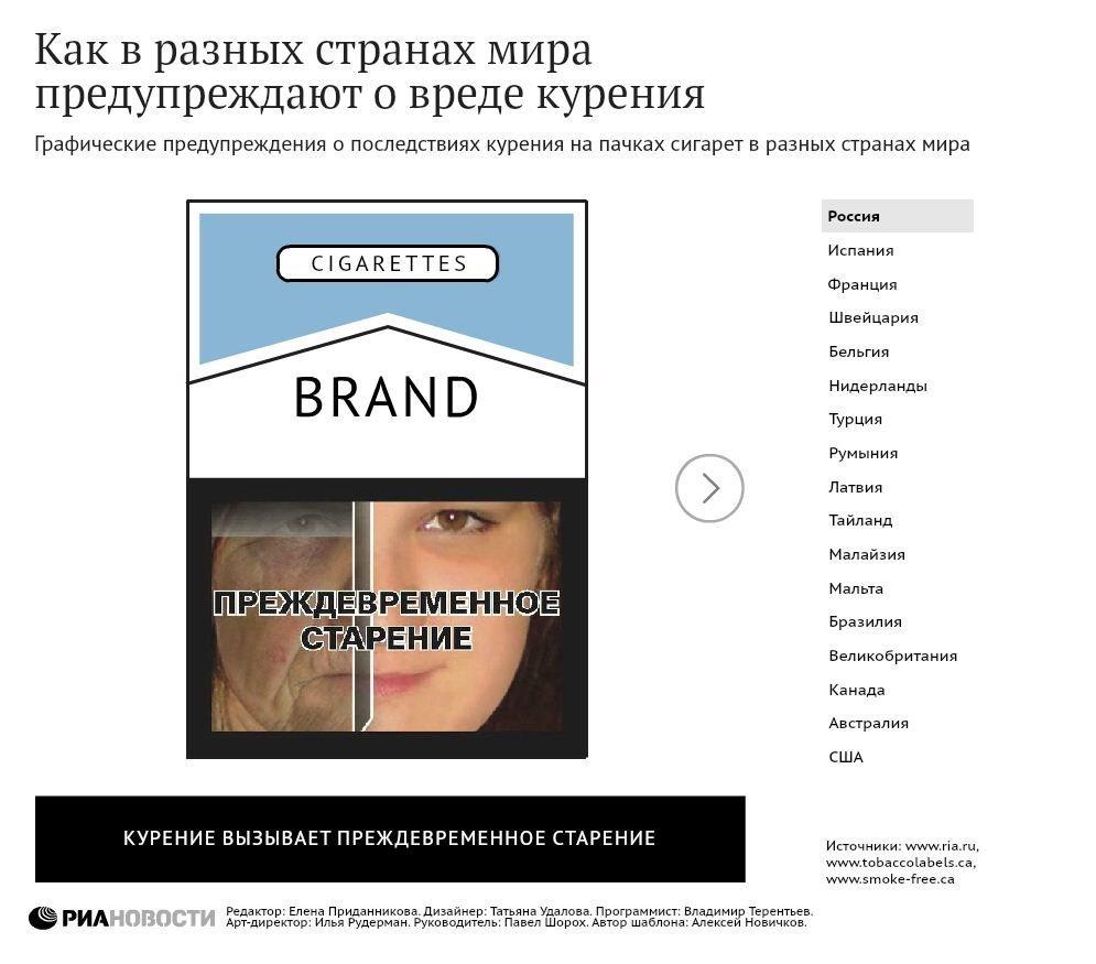 надпись на сигаретах импотенция