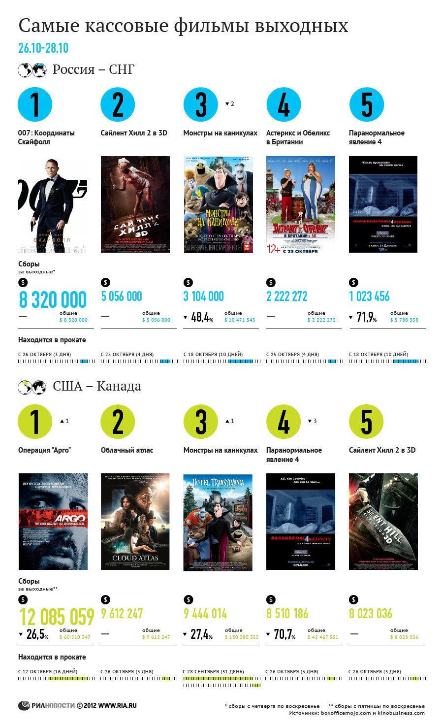 Фильмы 2017 года смотреть онлайн  в хорошем качестве hd