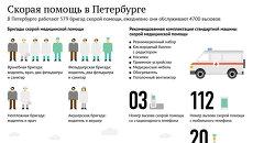 Скорая помощь в Петербурге