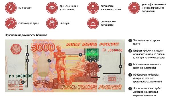 Как проверить денежные купюры на подлинность цена монеты 10 рублей 1993