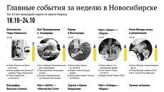 Главные события 18-24 октября для новосибирцев по версии Яндекса