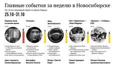 Главные события за неделю в Новосибирске