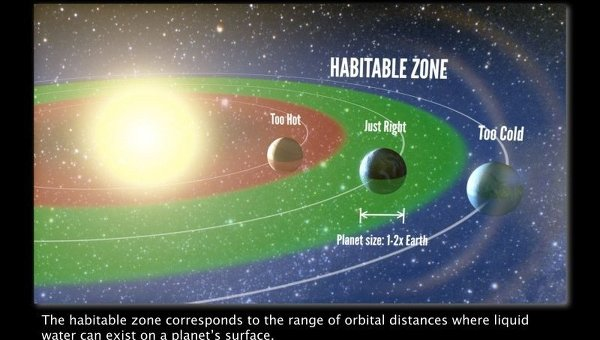 Планета в зоне жизни