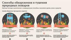 Способы обнаружения и тушения природных пожаров
