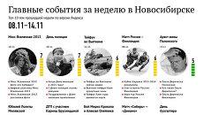 Главные события недели в Новосибирске по версии Яндекса с 8 по 14 ноября