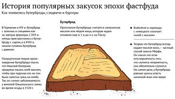 Хлеб и начинка: истории бутерброда, сэндвича и бургера