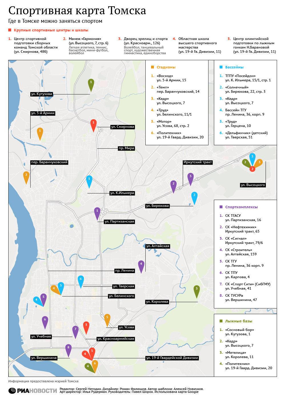 Спортивная карта Томска