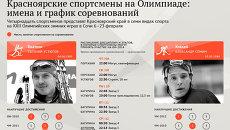Красноярцы на Олимпиаде – имена и график соревнований