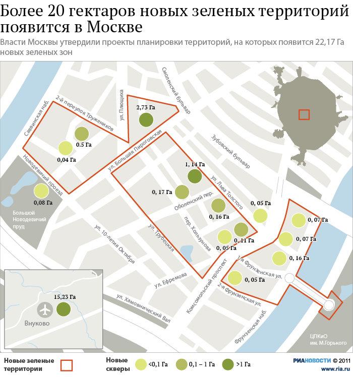 Более 20 гектаров новых зеленых территорий появится в Москве