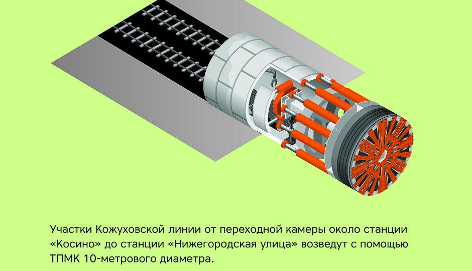 Схема работы проходческого щита диаметром 10 метров.